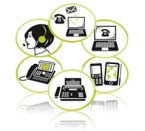 OmniTouch Unified Communication